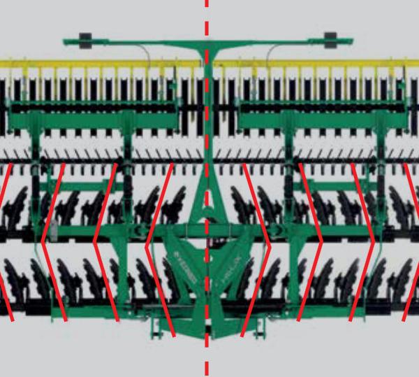 Kerner_Helix_Kurzscheibenegge_Aufbau_symmetrische_Scheibenanordnung